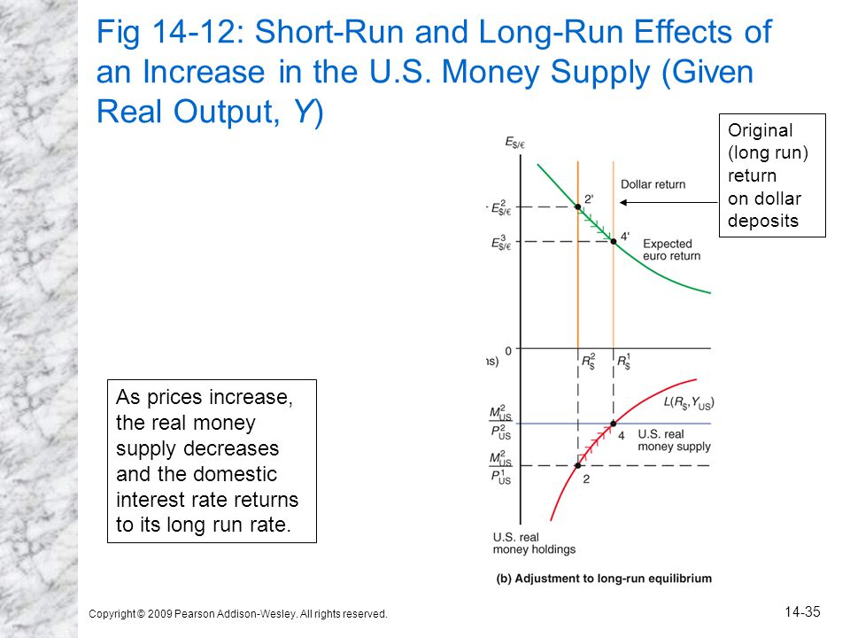 Copyright © 2009 Pearson Addison-Wesley. All rights reserved. 14-35 Fig 14-12: Short-Run and Long-Run Effects of an Increase in the U.S. Money Supply