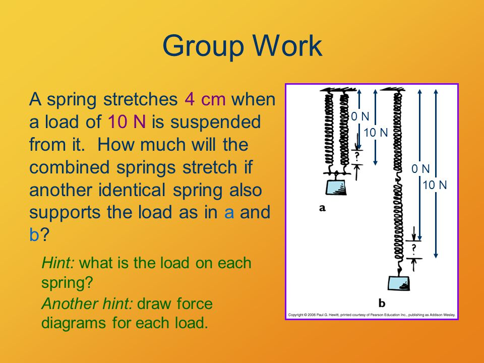 Group Work A spring stretches 4 cm when a load of 10 N is suspended from it.