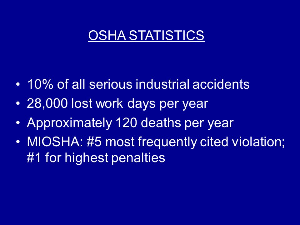 OSHA STATISTICS 10% of all serious industrial accidents 28,000 lost work days per year Approximately 120 deaths per year MIOSHA: #5 most frequently ci