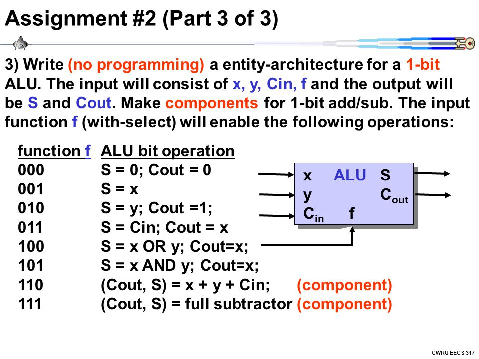 CWRU EECS 317 Assignment #2 (Part 3 of 3) 3) Write (no programming) a entity-architecture for a 1-bit ALU.