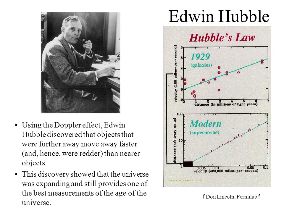 f Don Lincoln, Fermilab f Edwin Hubble Using the Doppler effect, Edwin Hubble discovered that objects that were further away move away faster (and, hence, were redder) than nearer objects.
