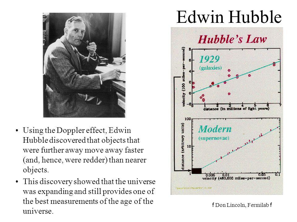 f Don Lincoln, Fermilab f Data-Model Comparison