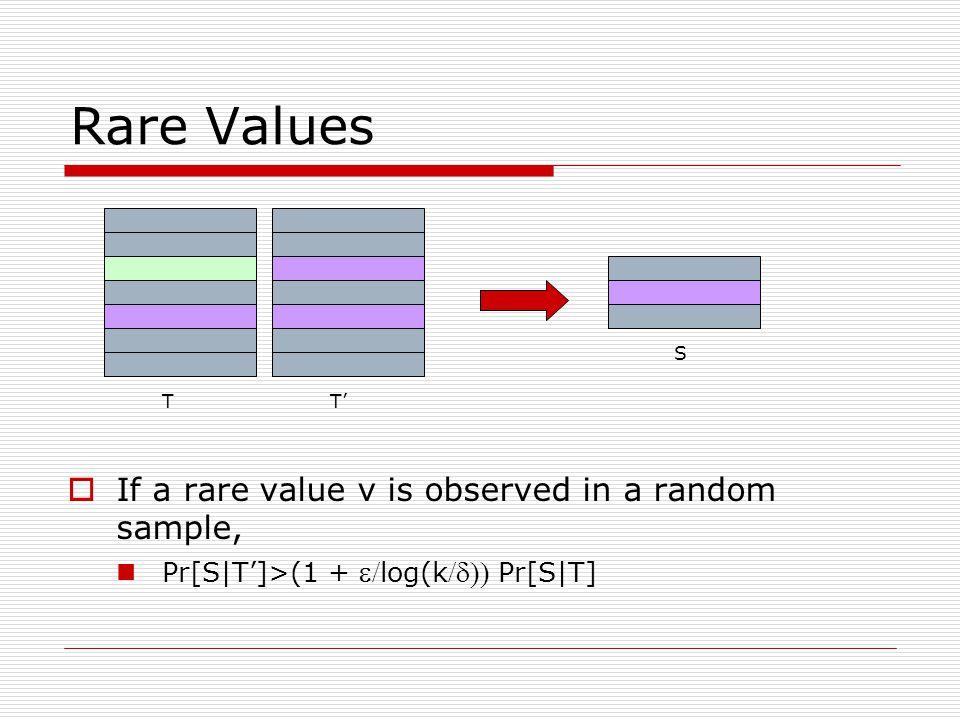 Rare Values  If a rare value v is observed in a random sample, Pr[S|T']>(1 +  log(k  Pr[S|T] TT' S