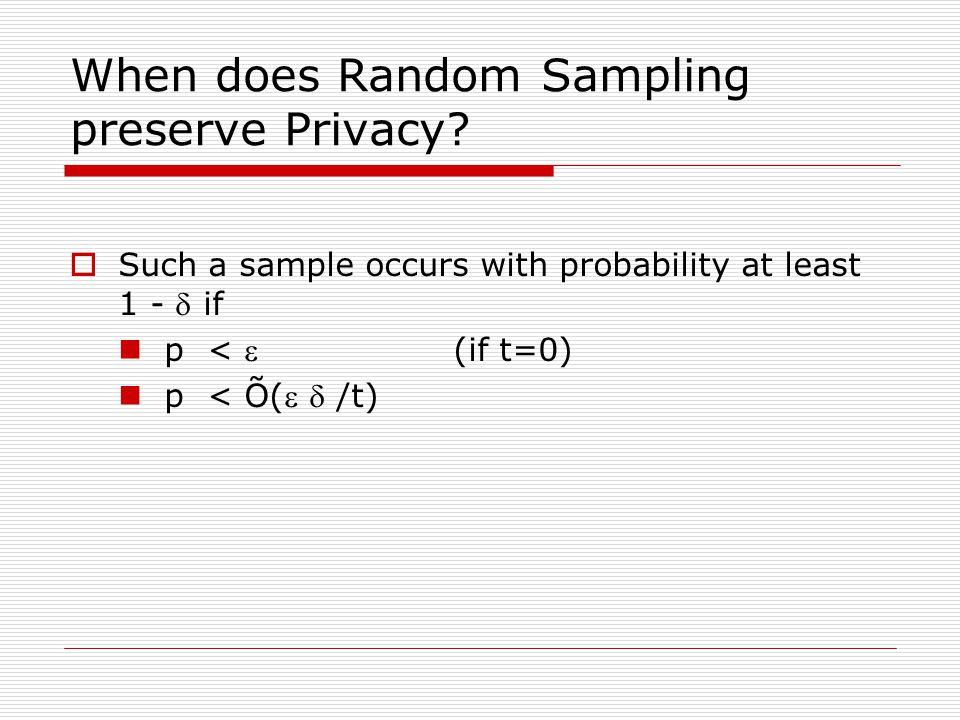 When does Random Sampling preserve Privacy.