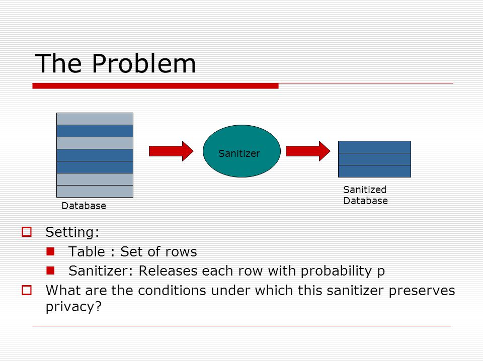 The Problem  Setting: Table : Set of rows Sanitizer: Releases each row with probability p  What are the conditions under which this sanitizer preserves privacy.