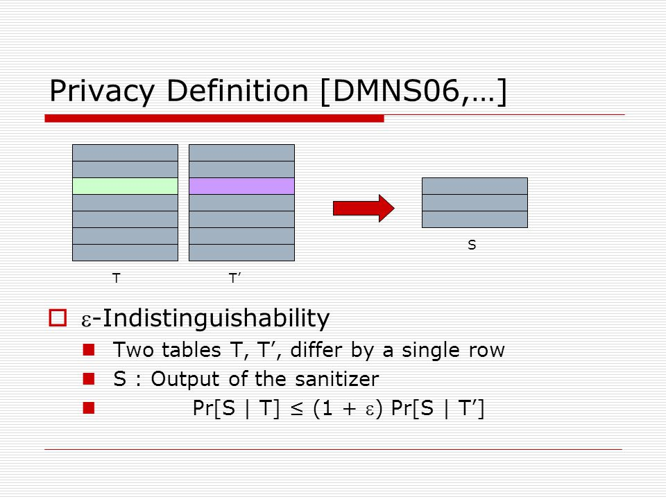 Privacy Definition [DMNS06,…]  -Indistinguishability Two tables T, T', differ by a single row S : Output of the sanitizer Pr[S | T] ≤ (1 + ) Pr[S | T'] TT' S