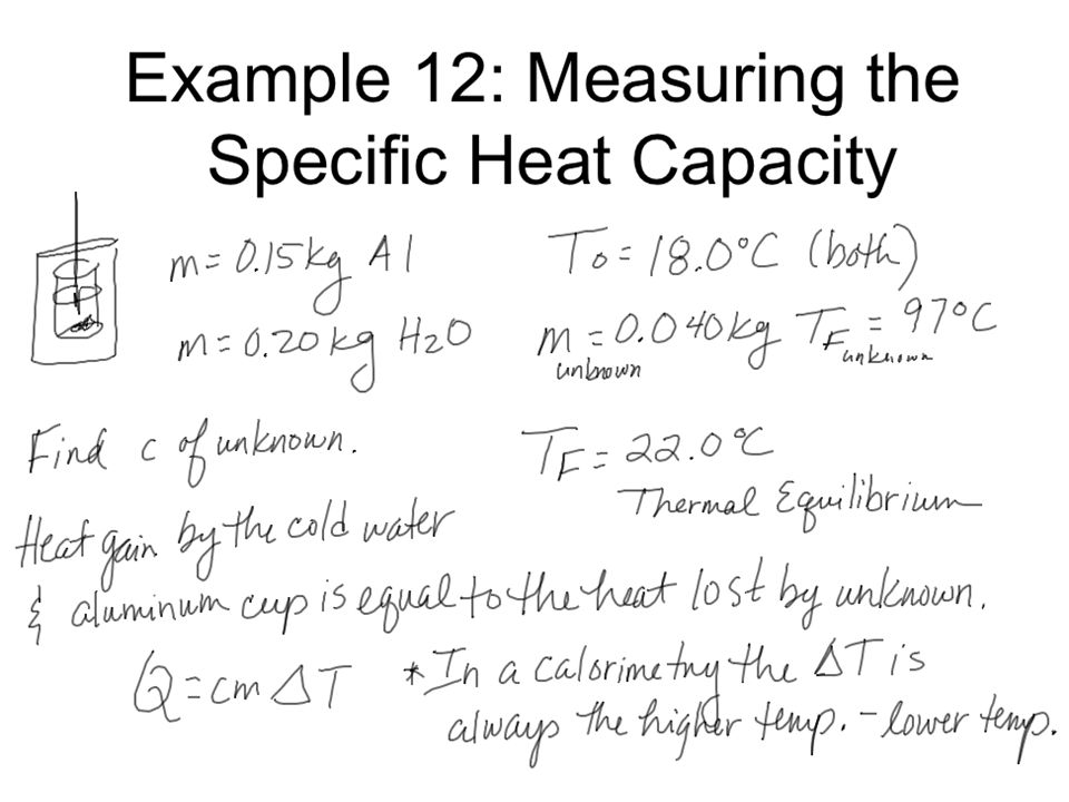 Example 12: Measuring the Specific Heat Capacity