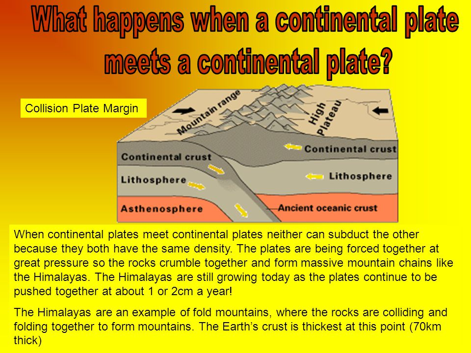 Collision Plate Margin When continental plates meet continental plates neither can subduct the other because they both have the same density.
