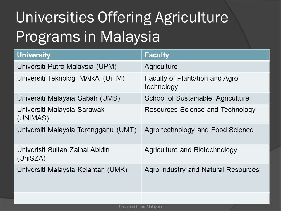 Universities Offering Agriculture Programs in Malaysia UniversityFaculty Universiti Putra Malaysia (UPM)Agriculture Universiti Teknologi MARA (UiTM)Faculty of Plantation and Agro technology Universiti Malaysia Sabah (UMS)School of Sustainable Agriculture Universiti Malaysia Sarawak (UNIMAS) Resources Science and Technology Universiti Malaysia Terengganu (UMT)Agro technology and Food Science Univeristi Sultan Zainal Abidin (UniSZA) Agriculture and Biotechnology Universiti Malaysia Kelantan (UMK)Agro industry and Natural Resources Univeristi Putra Malaysia