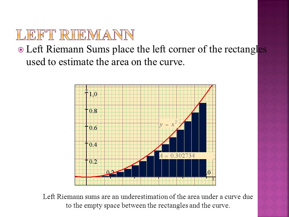 Left Riemann Sums place the left corner of the rectangles used to estimate the area on the curve.