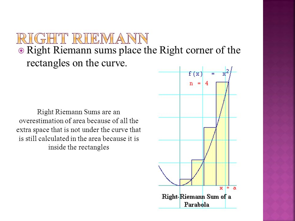  Right Riemann sums place the Right corner of the rectangles on the curve.