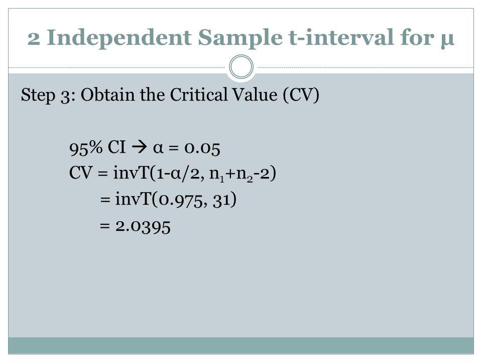 Step 3: Obtain the Critical Value (CV) 95% CI  α = 0.05 CV = invT(1-α/2, n 1 +n 2 -2) = invT(0.975, 31) = 2.0395
