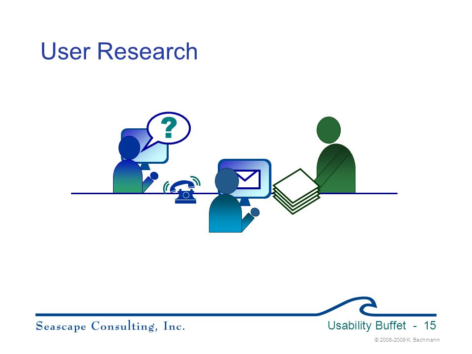 © 2006-2009 K. Bachmann Usability Buffet - 15 User Research ?