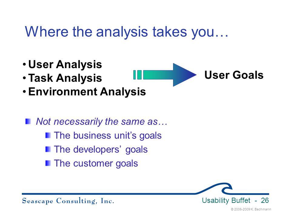 © 2006-2009 K. Bachmann Usability Buffet - 26 Where the analysis takes you… User Goals User Analysis Task Analysis Environment Analysis Not necessaril