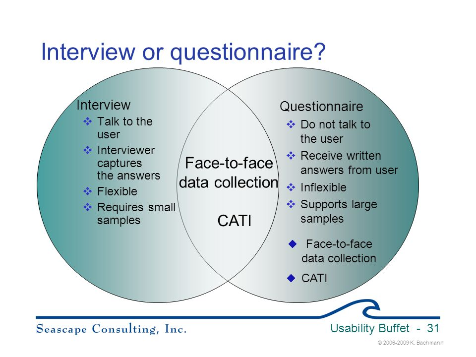 © 2006-2009 K.Bachmann Usability Buffet - 31 Interview or questionnaire.