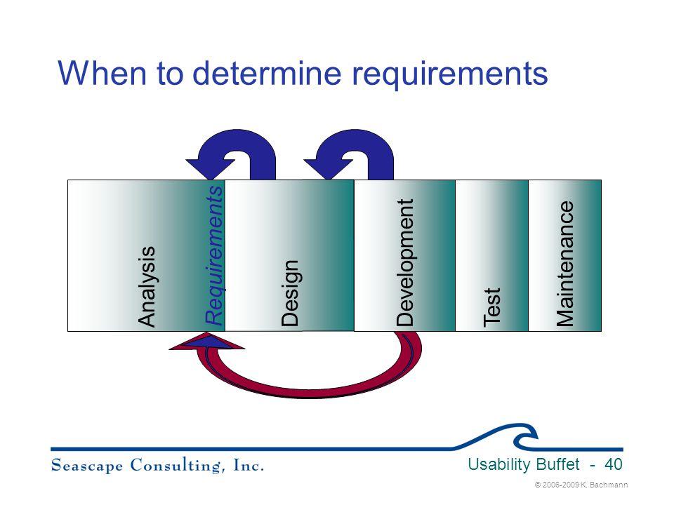 © 2006-2009 K. Bachmann Usability Buffet - 40 When to determine requirements Analysis Design DevelopmentTestMaintenance Requirements