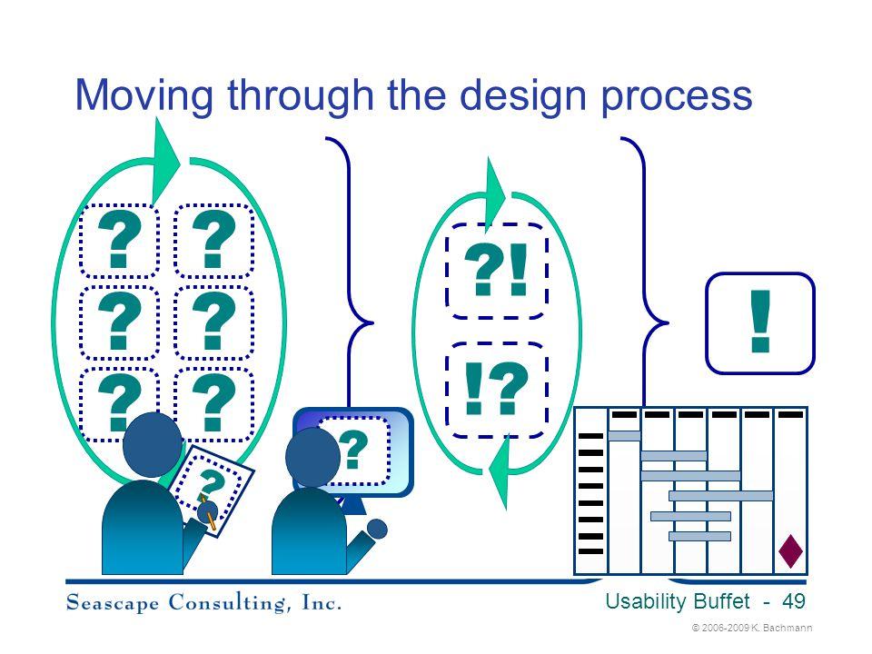 © 2006-2009 K. Bachmann Usability Buffet - 49 Moving through the design process ! ? ? ? ? ? ? ?! !? ? ?! ?