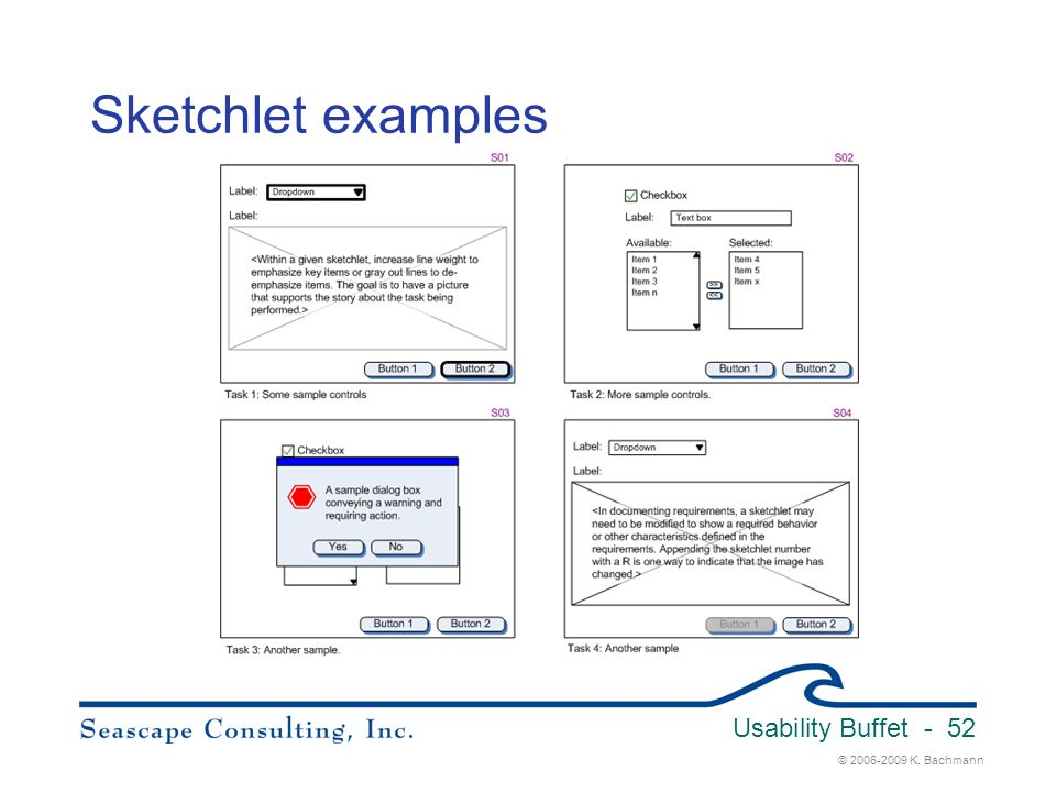 © 2006-2009 K. Bachmann Usability Buffet - 52 Sketchlet examples