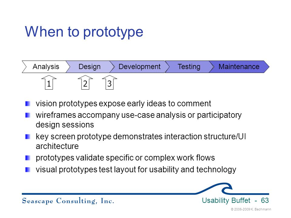 © 2006-2009 K. Bachmann Usability Buffet - 63 When to prototype vision prototypes expose early ideas to comment wireframes accompany use-case analysis
