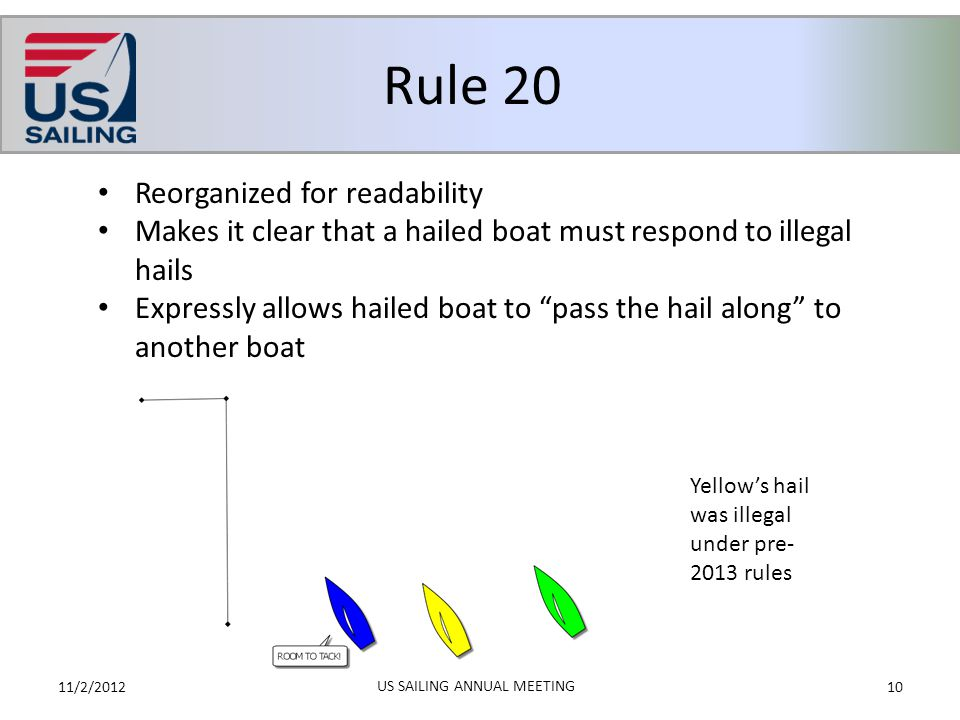 Rule 20 11/2/201210 US SAILING ANNUAL MEETING Reorganized for readability Makes it clear that a hailed boat must respond to illegal hails Expressly al