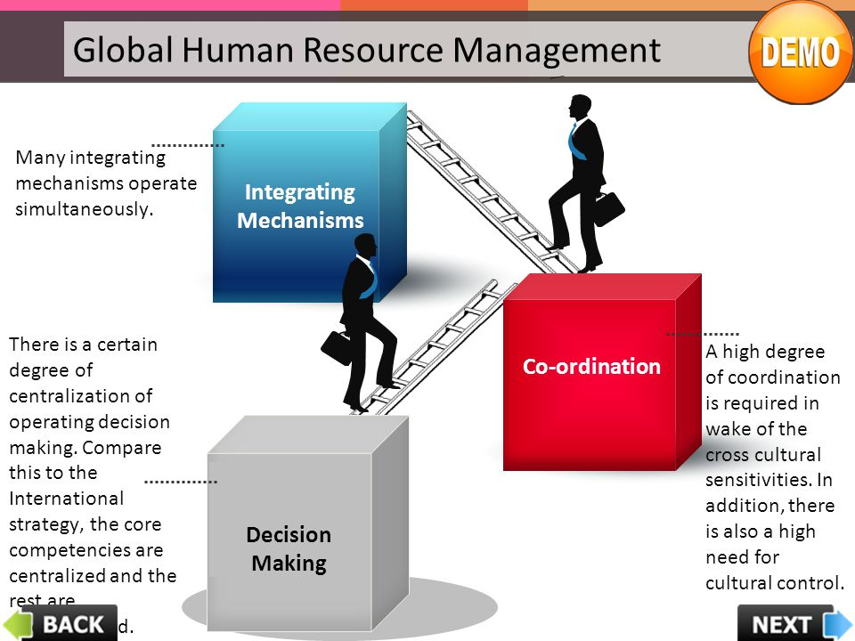 Global Human Resource Management Integrating Mechanisms Co-ordination Decision Making There is a certain degree of centralization of operating decisio