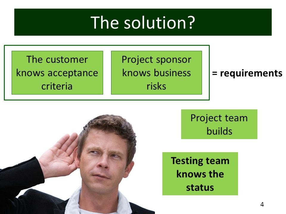 15victo.eu 2013 More benefits Project management: Requirements → project tasks Requirements implementation → project estimation Requirements status → project monitoring Data for process improvement
