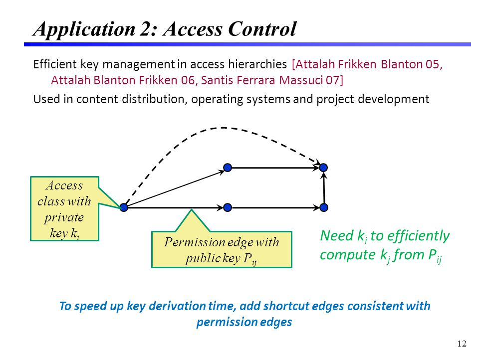 Application 2: Access Control 12 Efficient key management in access hierarchies [Attalah Frikken Blanton 05, Attalah Blanton Frikken 06, Santis Ferrara Massuci 07] Used in content distribution, operating systems and project development Access class with private key k i Permission edge with public key P ij Need k i to efficiently compute k j from P ij To speed up key derivation time, add shortcut edges consistent with permission edges