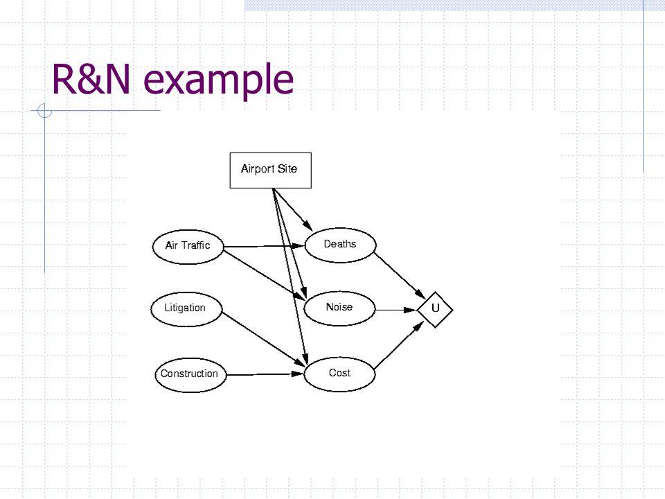 R&N example