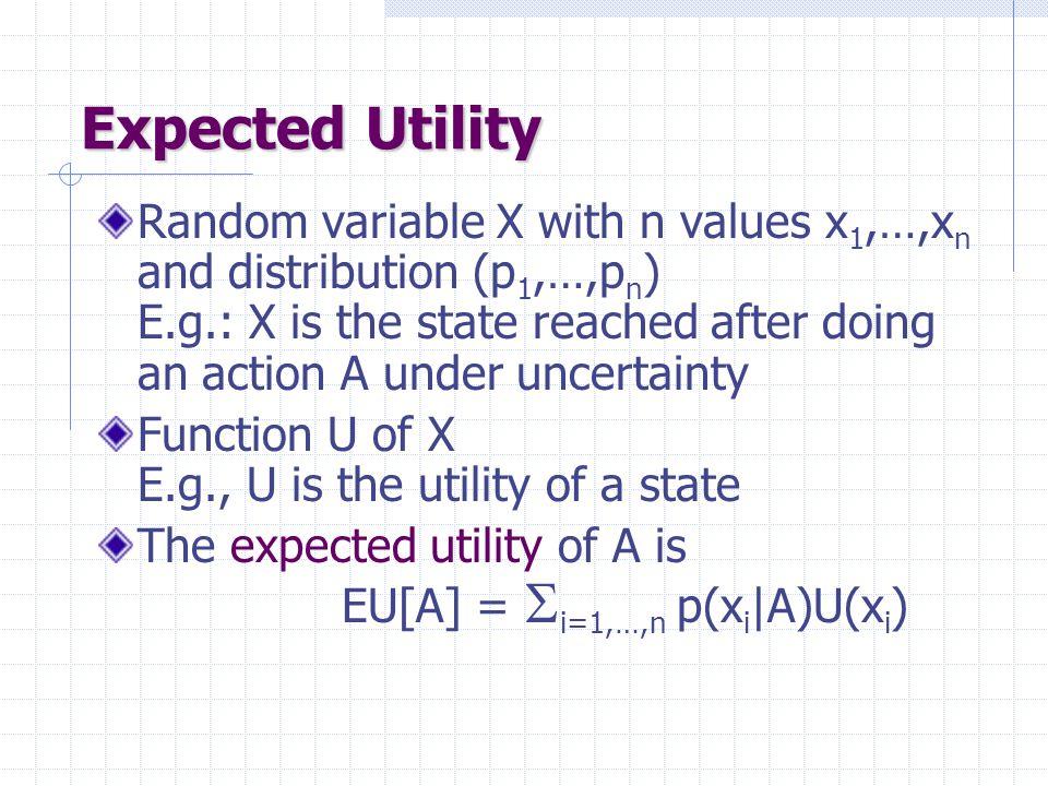 s0s0 s3s3 s2s2 s1s1 A1 0.20.70.1 1005070 U(S0) = 100 x 0.2 + 50 x 0.7 + 70 x 0.1 = 20 + 35 + 7 = 62 One State/One Action Example
