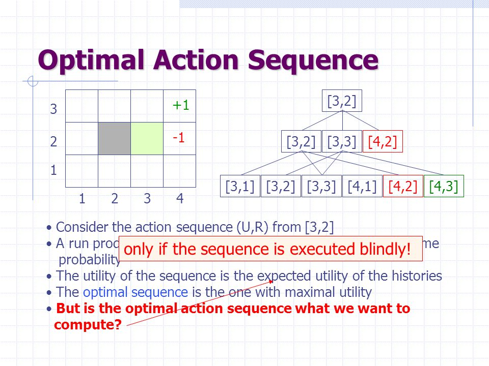 Optimal Action Sequence +1 Consider the action sequence (U,R) from [3,2] A run produces one among 7 possible histories, each with some probability The utility of the sequence is the expected utility of the histories The optimal sequence is the one with maximal utility But is the optimal action sequence what we want to compute.