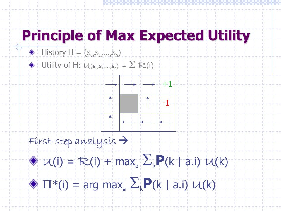 Principle of Max Expected Utility History H = (s 0,s 1,…,s n ) Utility of H: U (s 0,s 1,…,s n ) =  R (i)  First-step analysis  U (i) = R (i) + max a  k P (k | a.i) U (k)  *(i) = arg max a  k P (k | a.i) U (k) +1