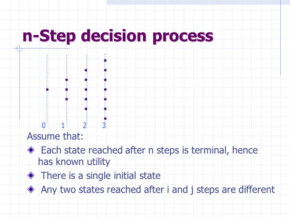 n-Step decision process Assume that: Each state reached after n steps is terminal, hence has known utility There is a single initial state Any two states reached after i and j steps are different 0123