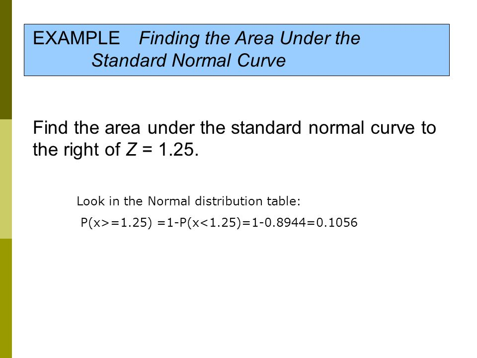 EXAMPLE Finding the Area Under the Standard Normal Curve Find the area under the standard normal curve to the right of Z = 1.25. Look in the Normal di
