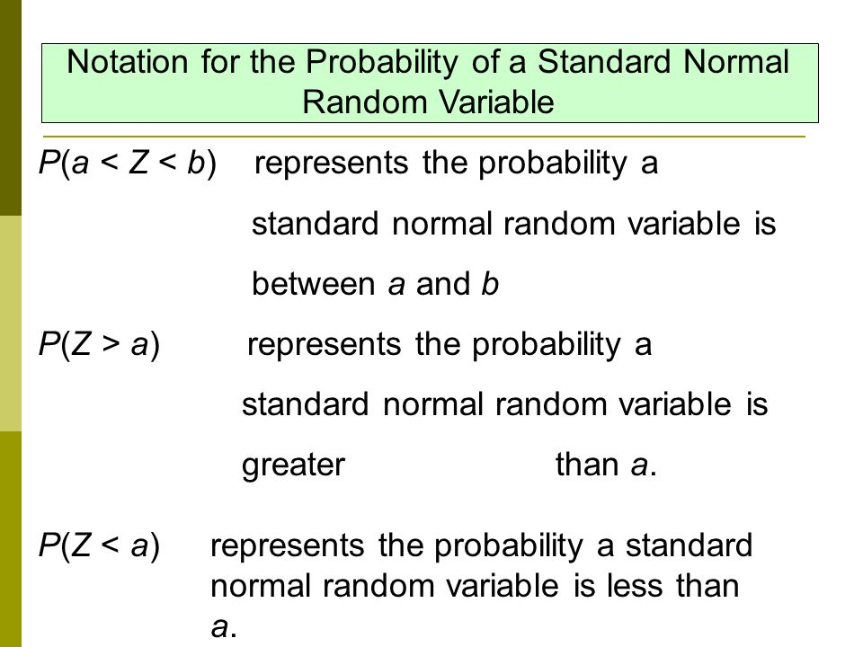 Notation for the Probability of a Standard Normal Random Variable P(a < Z < b) represents the probability a standard normal random variable is between