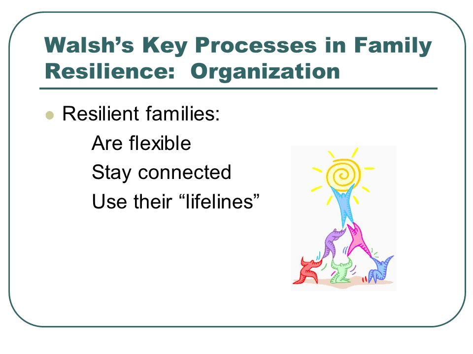 Walsh's Key Processes in Family Resilience: Organization Resilient families: Are flexible Stay connected Use their lifelines