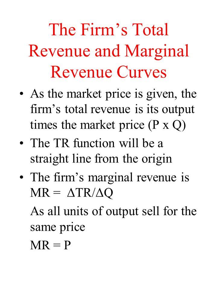 The Firm's TR and MR Curves Q TR 100 125 TR P = $1.25 Q MR 1.25 MR = P