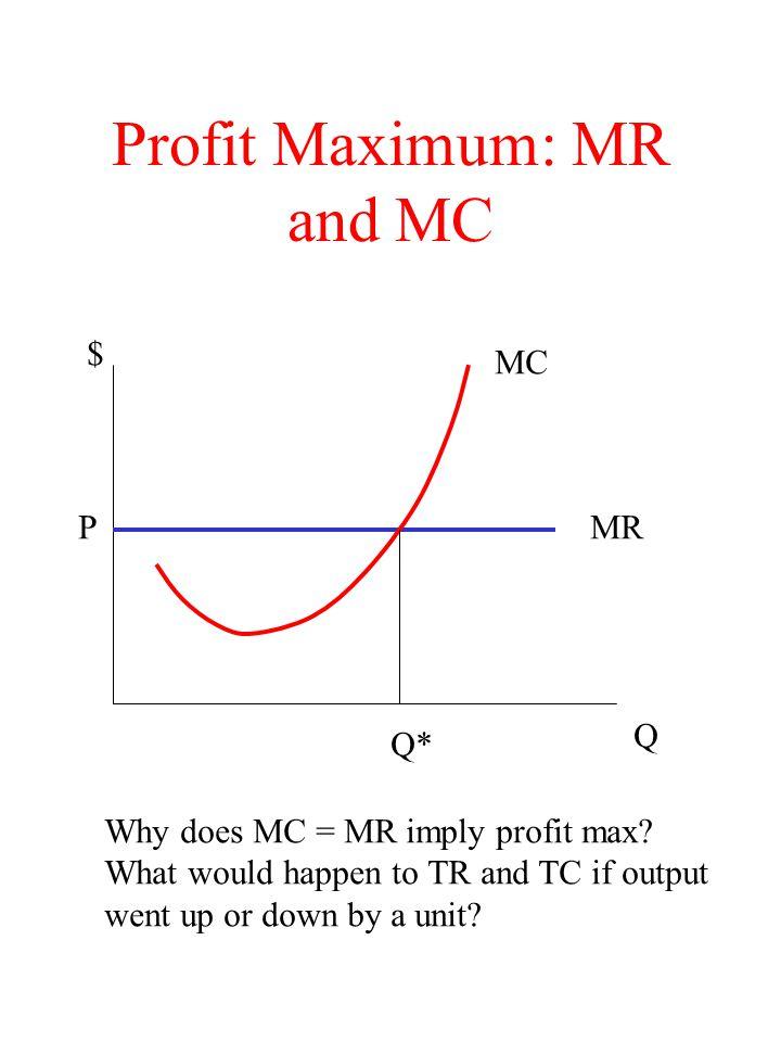 Profit in the Short Run P Q* MC ATC MR Economic profit $ Q Q MC ATC MR Q* $ P Normal profit or break even