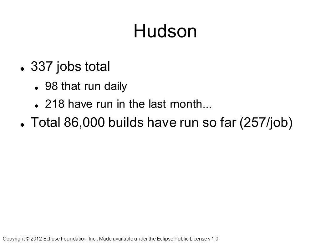 Copyright © 2012 Eclipse Foundation, Inc., Made available under the Eclipse Public License v 1.0 Hudson 337 jobs total 98 that run daily 218 have run