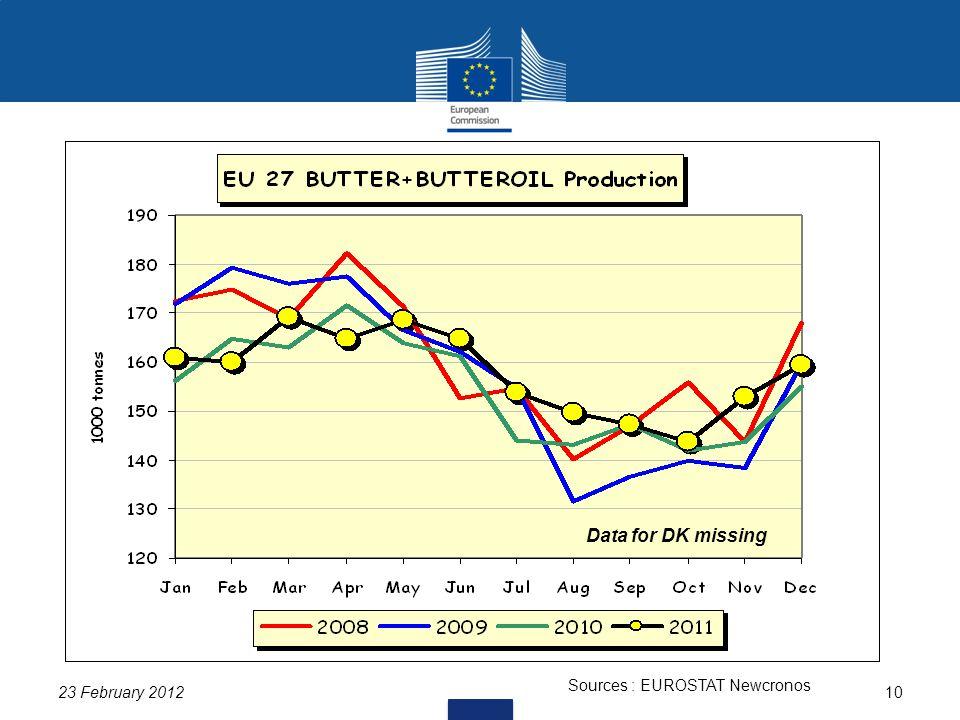 23 February 201210 Sources : EUROSTAT Newcronos Data for DK missing