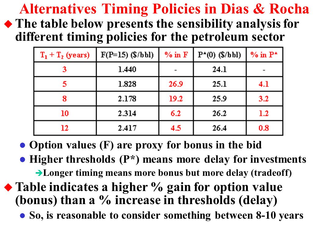 Debate of Timing of Petroleum Policy u The oil companies considered very short the time of 3 + 2 years that appeared in the first draft by National Ag