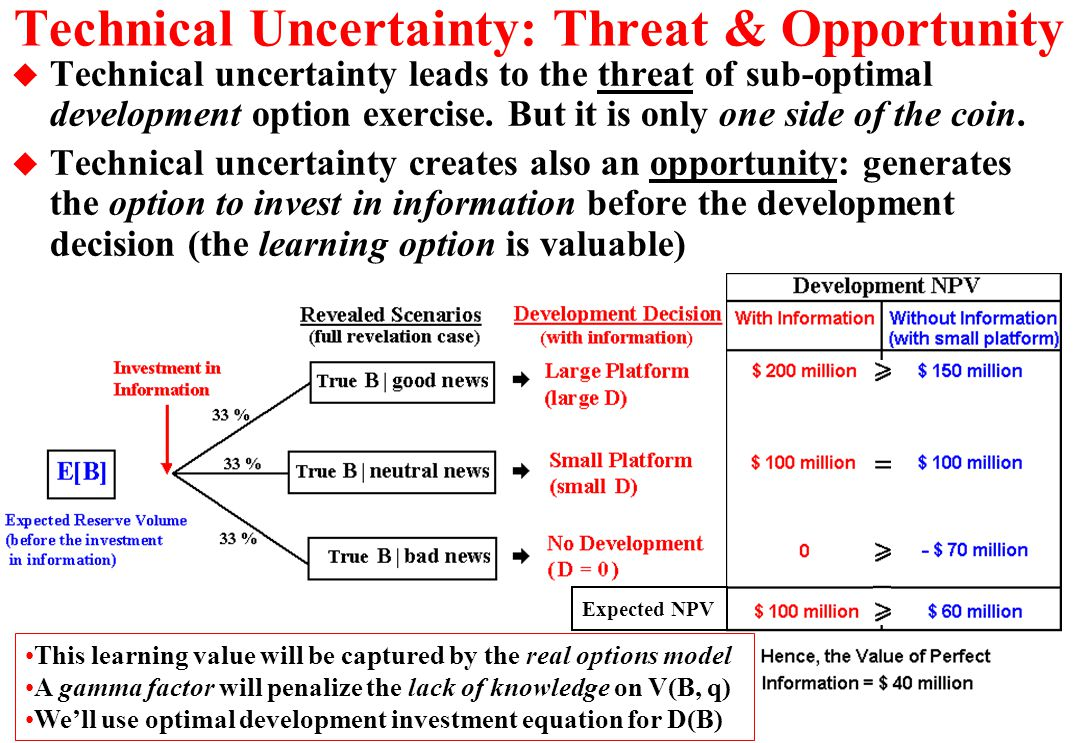 Technical Uncertainty and Value u Technical uncertainty has zero correlation with the market portfolio, then the incremental risk-premium is zero l Th