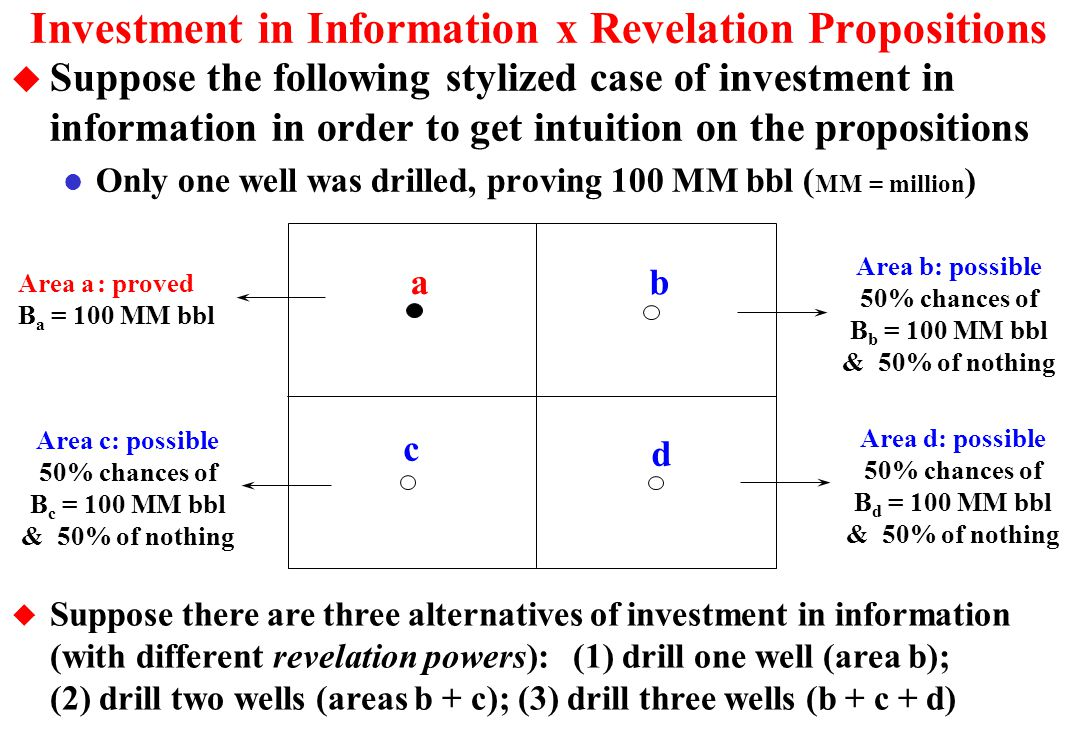 The Revelation Distribution Properties u Full revelation definition: when new information reveal all the truth about a technical parameter X, we have