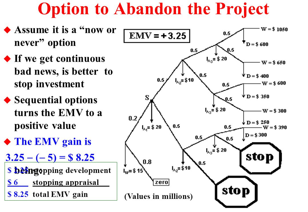 Sequential Options and Uncertainty u Suppose that each appraisal well reveal 2 scenarios (good and bad news) èdevelopment option will not be exercised