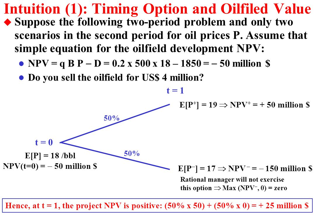 Intuition (1): Timing Option and Oilfiled Value u Suppose the following two-period problem and only two scenarios in the second period for oil prices P.
