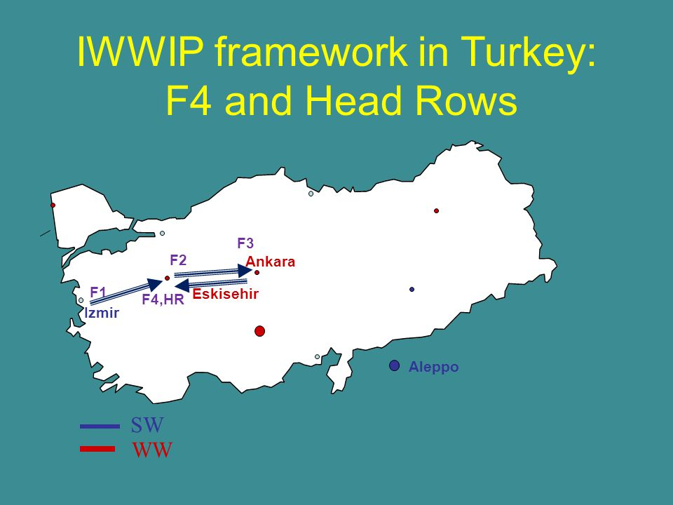 Ankara Eskisehir SW WW IWWIP framework in Turkey: F4 and Head Rows Aleppo Izmir F1 F2 F3 F4,HR