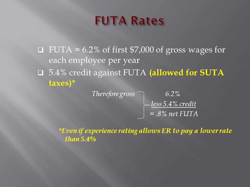  FUTA = 6.2% of first $7,000 of gross wages for each employee per year  5.4% credit against FUTA (allowed for SUTA taxes)* Therefore gross 6.2% less 5.4% credit =.8% net FUTA *Even if experience rating allows ER to pay a lower rate than 5.4%
