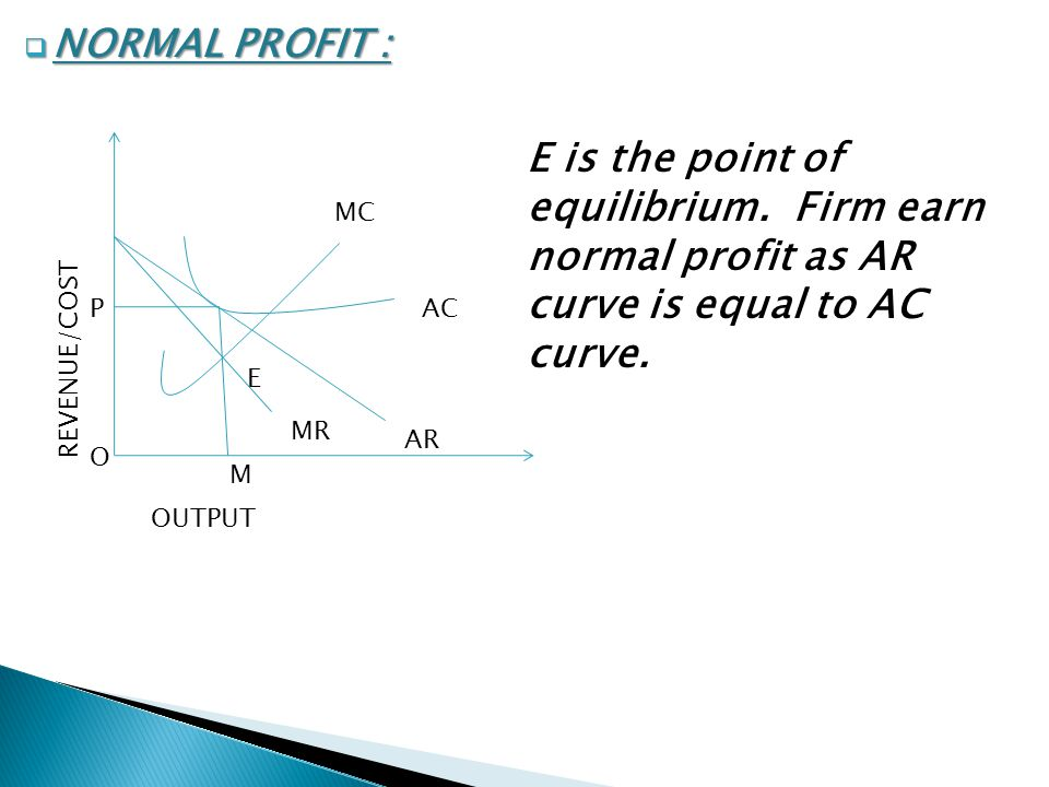  NORMAL PROFIT : AC MC AR MR E M O P OUTPUT REVENUE/COST E is the point of equilibrium.