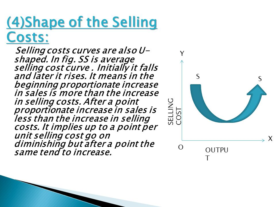 (4)Shape of the Selling Costs: Selling costs curves are also U- shaped.