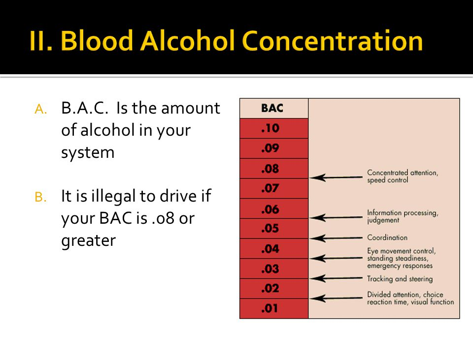 A. B.A.C. Is the amount of alcohol in your system B.