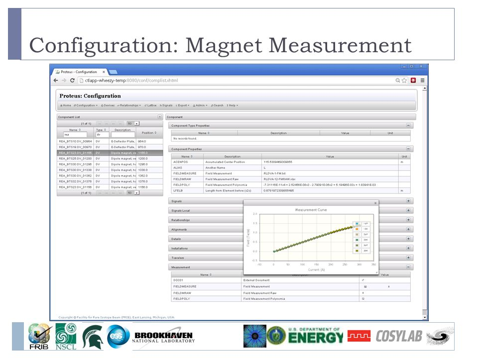 Configuration: Magnet Measurement 18